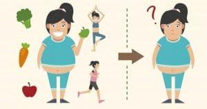 ne morem shujšati pa delam vse pravilno